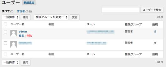 WordPress users 02
