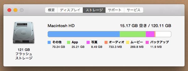 MacのHDDの使用状況を確認/可視化する方法